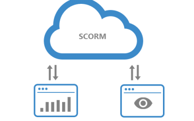 SCORM vs. Tin Can (xAPI): which is right for your LMS?