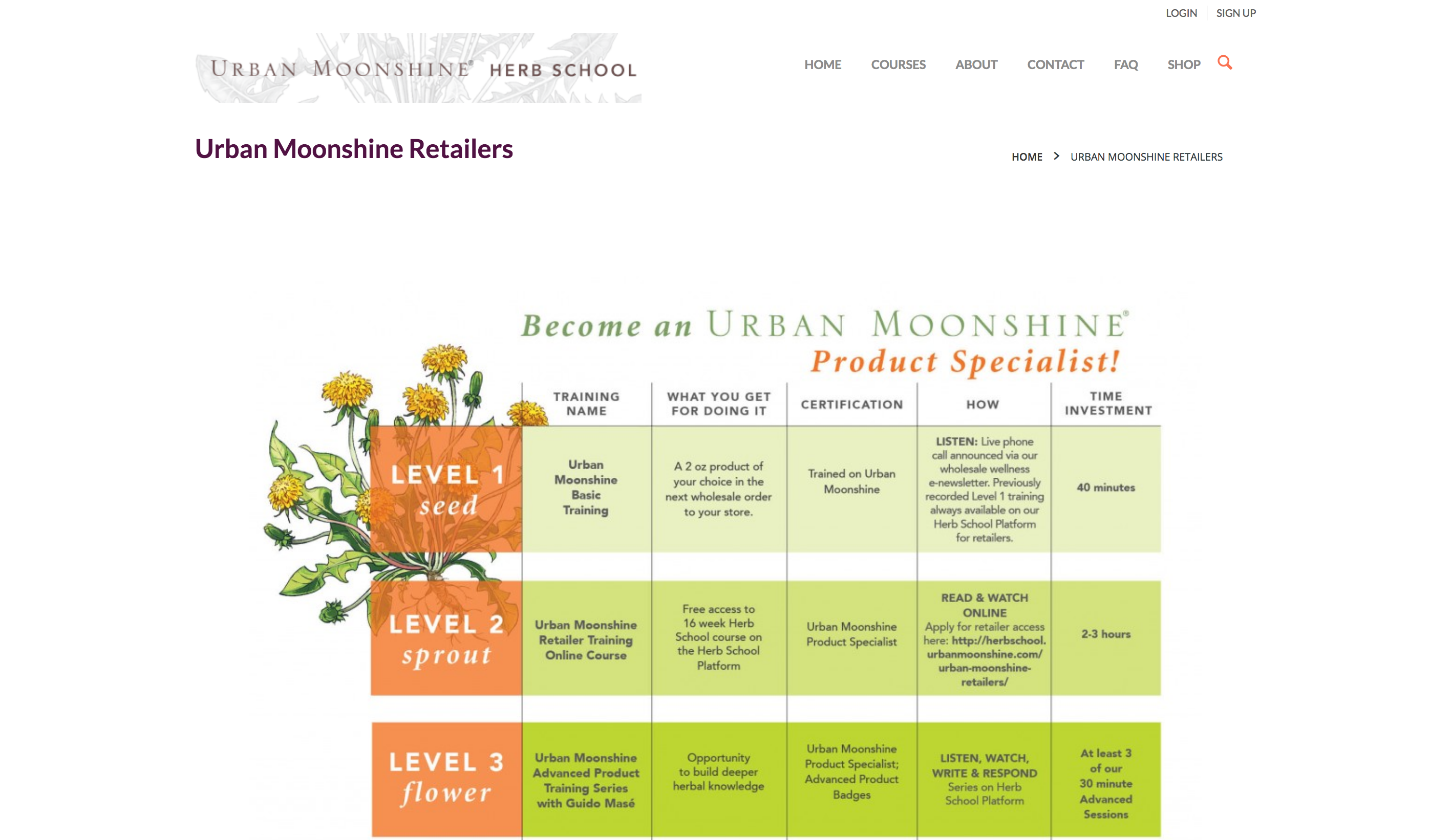 herbal herbology wellness website selling online courses with LMS eLearning platform